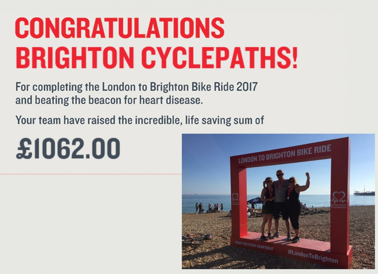 London to Brighton Bike Ride.